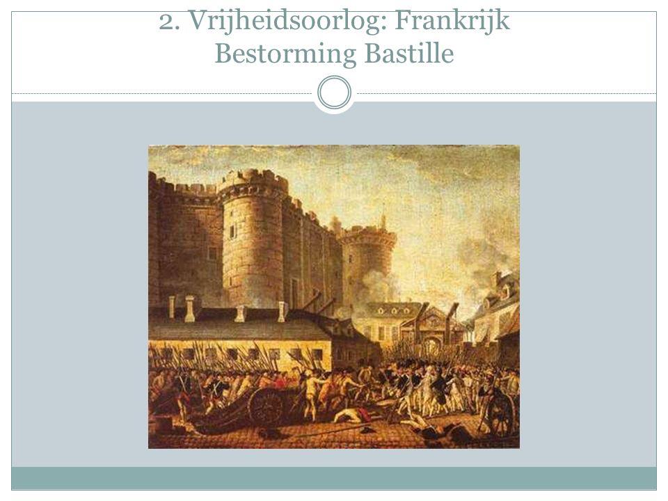 2. Vrijheidsoorlog: Frankrijk Bestorming Bastille