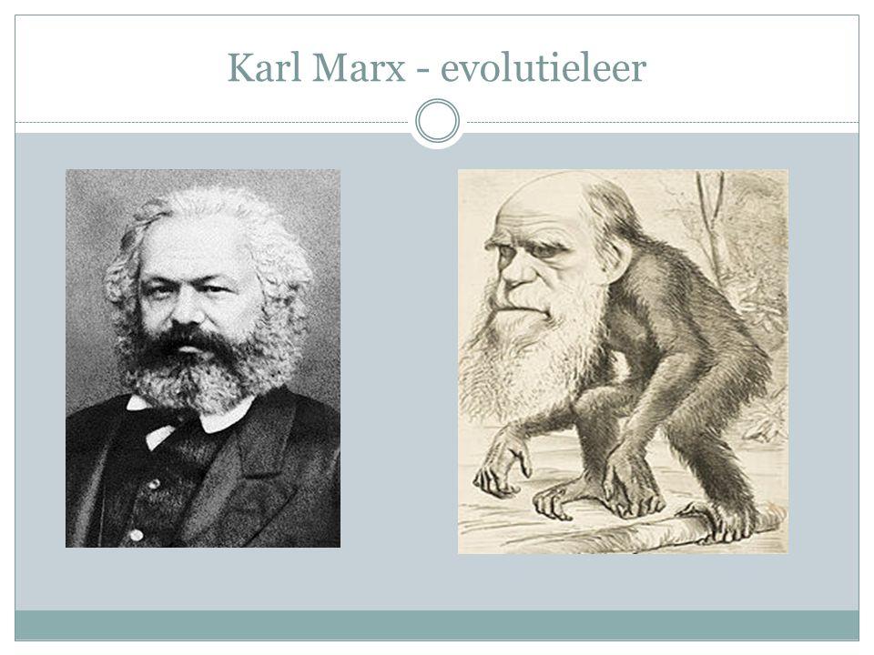Karl Marx - evolutieleer
