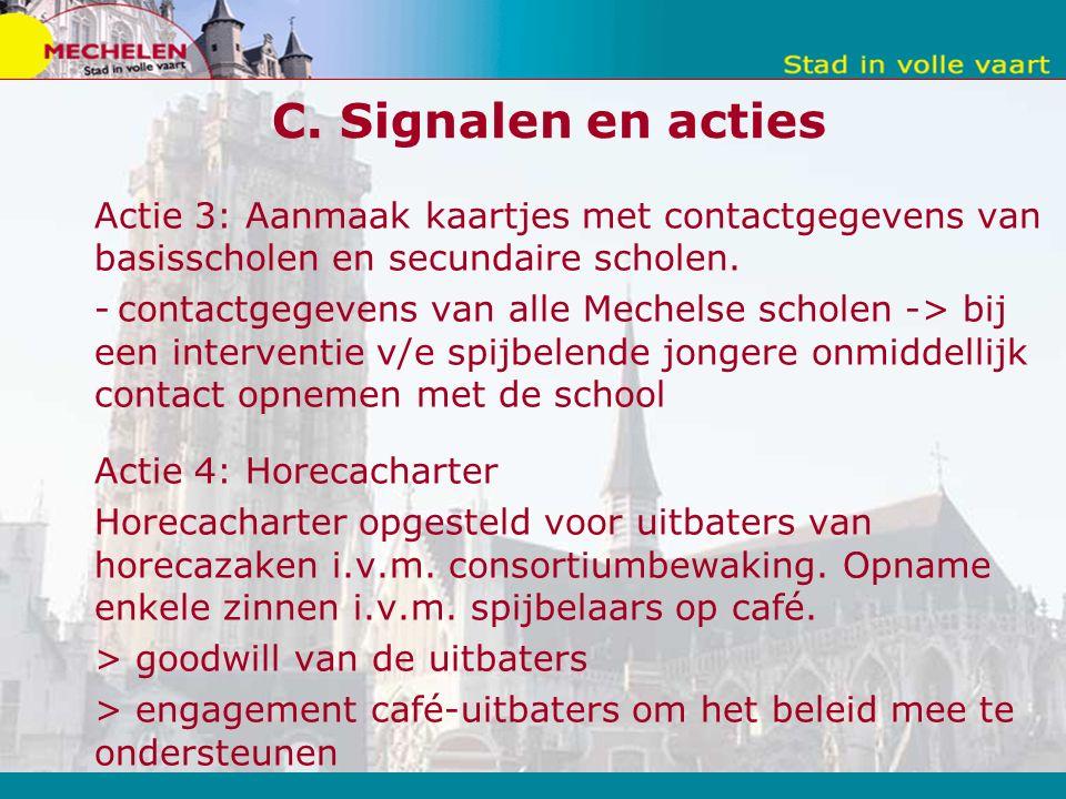 C. Signalen en acties Actie 3: Aanmaak kaartjes met contactgegevens van basisscholen en secundaire scholen. -contactgegevens van alle Mechelse scholen