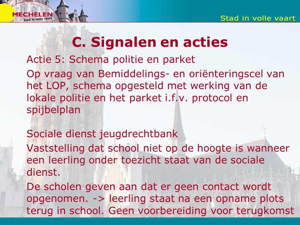 C. Signalen en acties Actie 5: Schema politie en parket Op vraag van Bemiddelings- en oriënteringscel van het LOP, schema opgesteld met werking van de