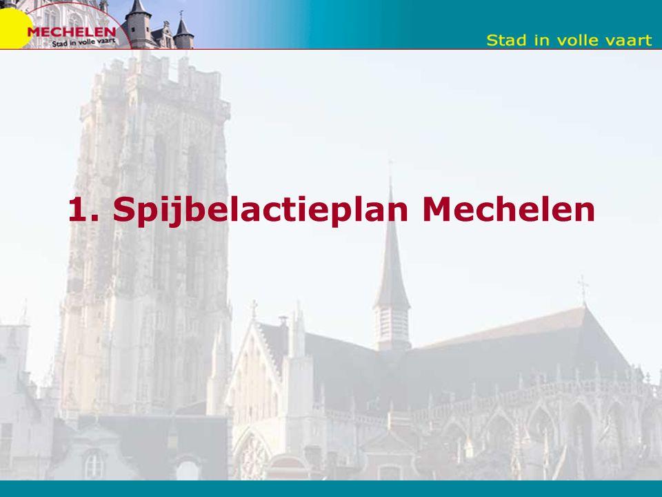 1. Spijbelactieplan Mechelen