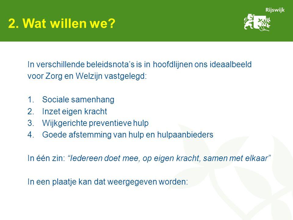 2. Wat willen we? In verschillende beleidsnota's is in hoofdlijnen ons ideaalbeeld voor Zorg en Welzijn vastgelegd: 1.Sociale samenhang 2.Inzet eigen