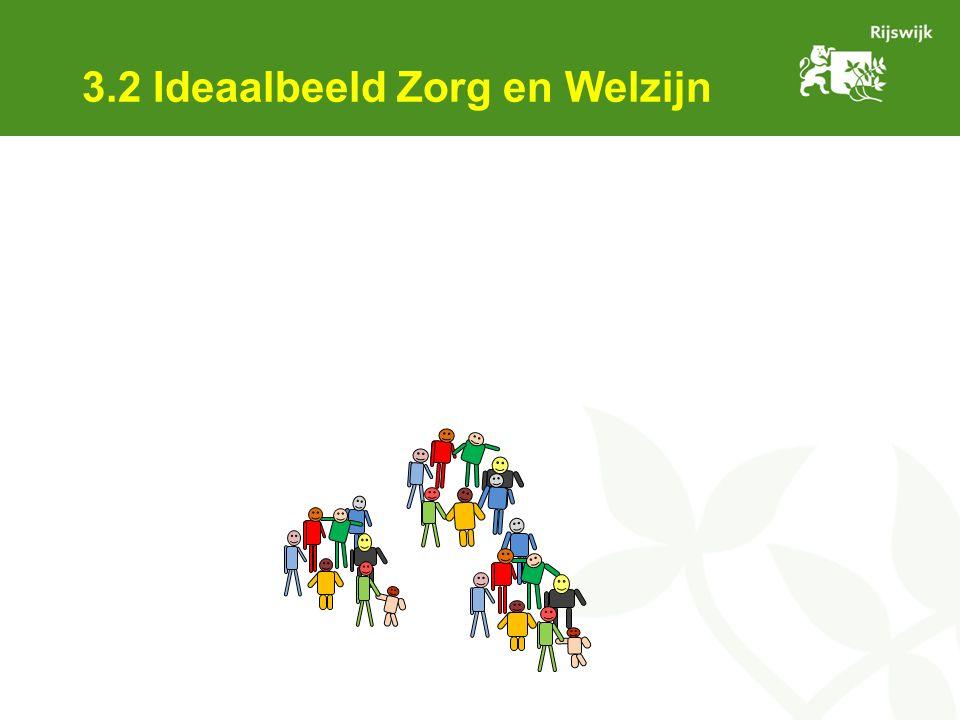 3.2 Ideaalbeeld Zorg en Welzijn
