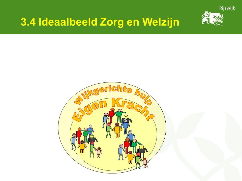 3.4 Ideaalbeeld Zorg en Welzijn