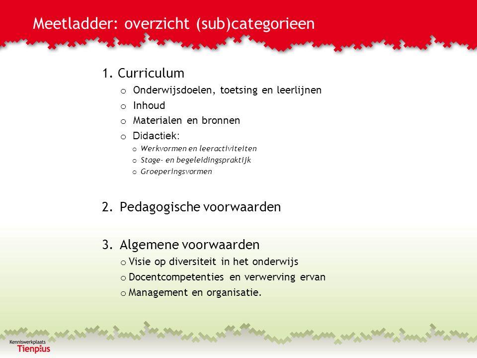 Meetladder: overzicht (sub)categorieen 1.