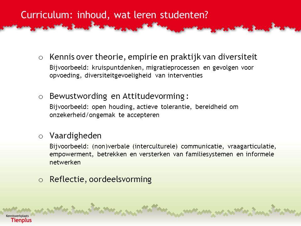 Curriculum: inhoud, wat leren studenten.