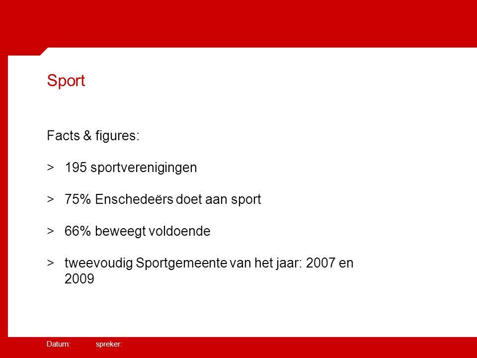 Datum: spreker: Sport Facts & figures: >195 sportverenigingen >75% Enschedeërs doet aan sport >66% beweegt voldoende >tweevoudig Sportgemeente van het jaar: 2007 en 2009