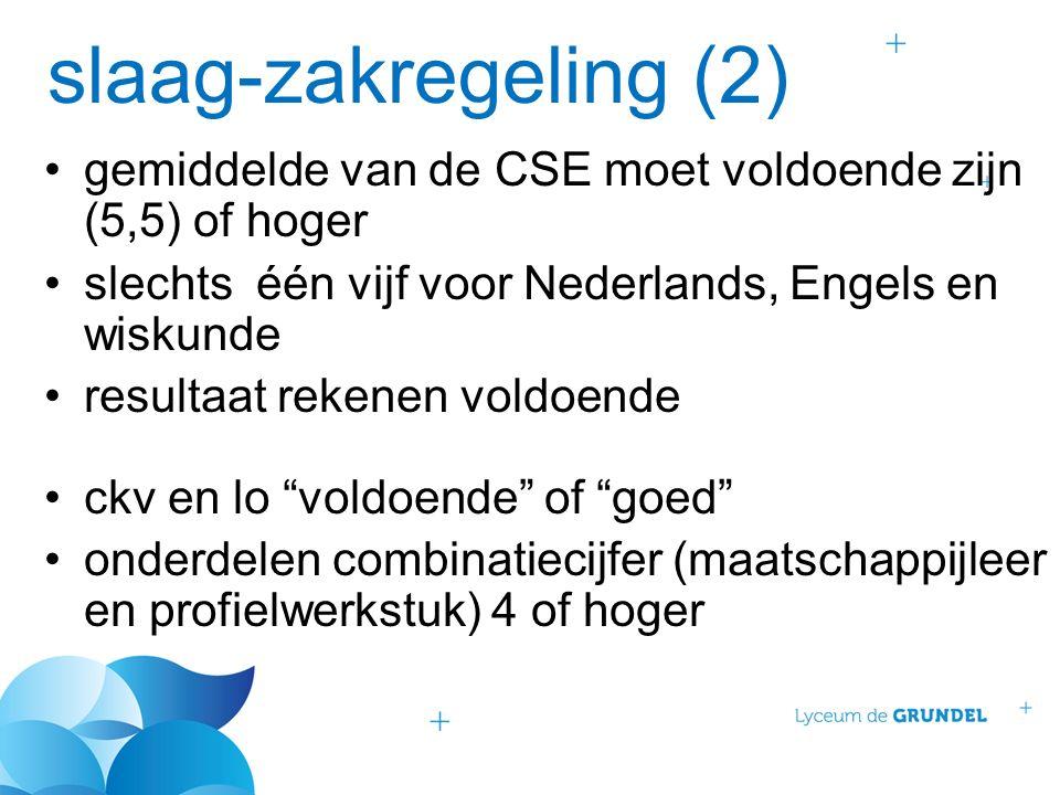 slaag-zakregeling (2) gemiddelde van de CSE moet voldoende zijn (5,5) of hoger slechts één vijf voor Nederlands, Engels en wiskunde resultaat rekenen voldoende ckv en lo voldoende of goed onderdelen combinatiecijfer (maatschappijleer en profielwerkstuk) 4 of hoger