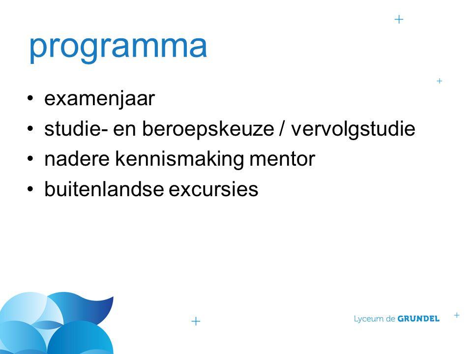 programma examenjaar studie- en beroepskeuze / vervolgstudie nadere kennismaking mentor buitenlandse excursies