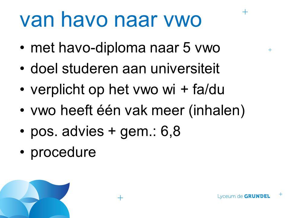 van havo naar vwo met havo-diploma naar 5 vwo doel studeren aan universiteit verplicht op het vwo wi + fa/du vwo heeft één vak meer (inhalen) pos.