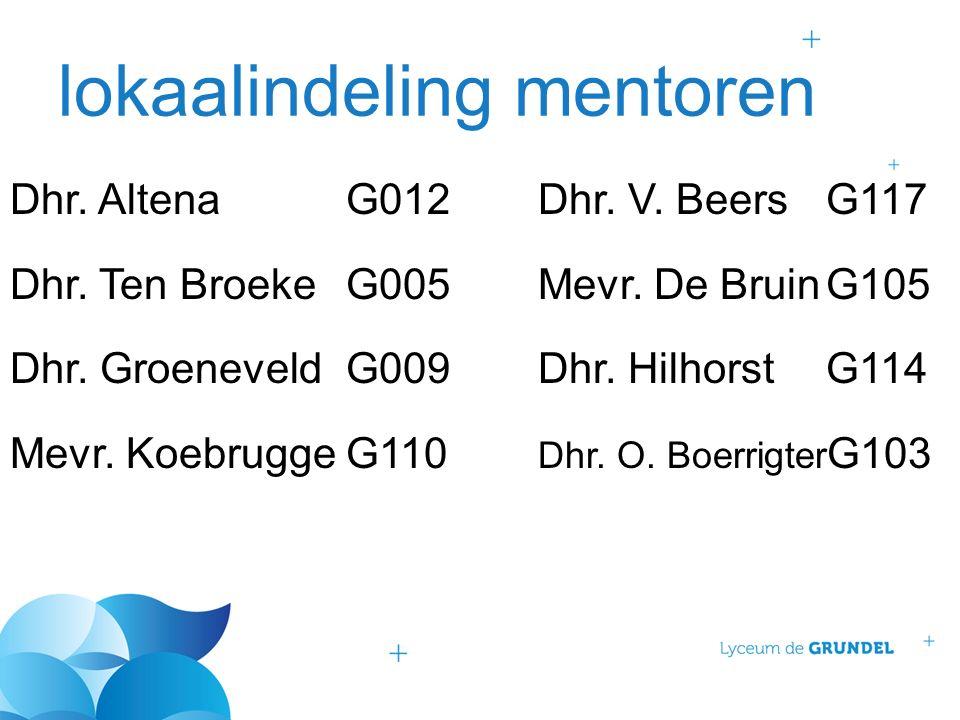 lokaalindeling mentoren Dhr. AltenaG012Dhr. V. BeersG117 Dhr.