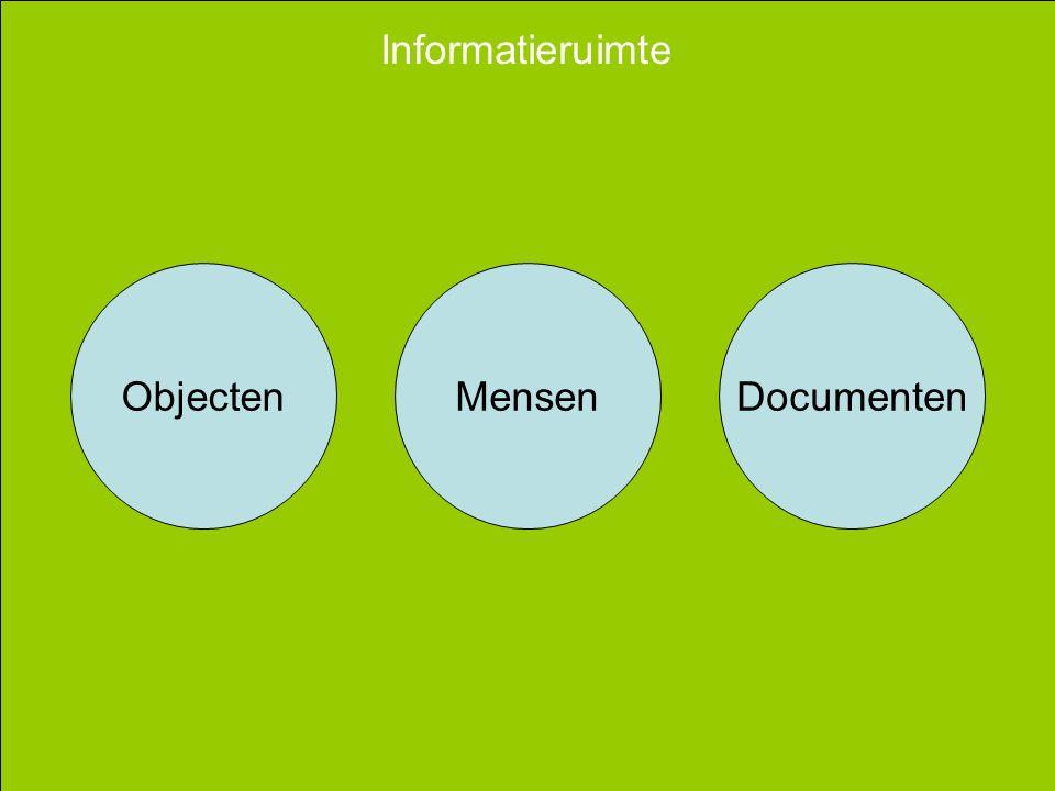 MensenDocumentenObjecten Informatieruimte