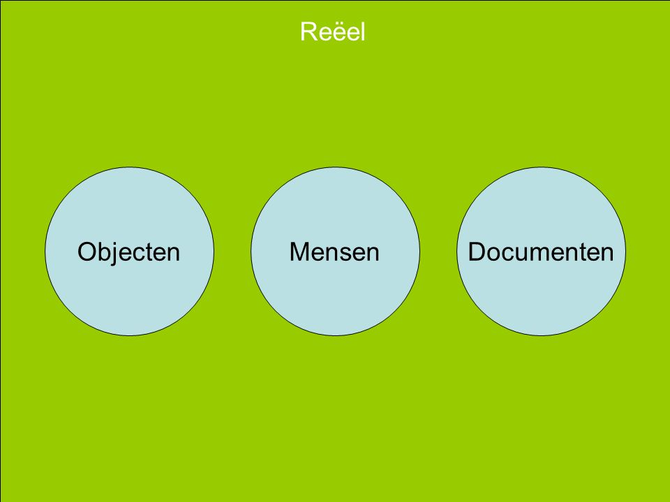 Mensen Documenten Objecten Reëel