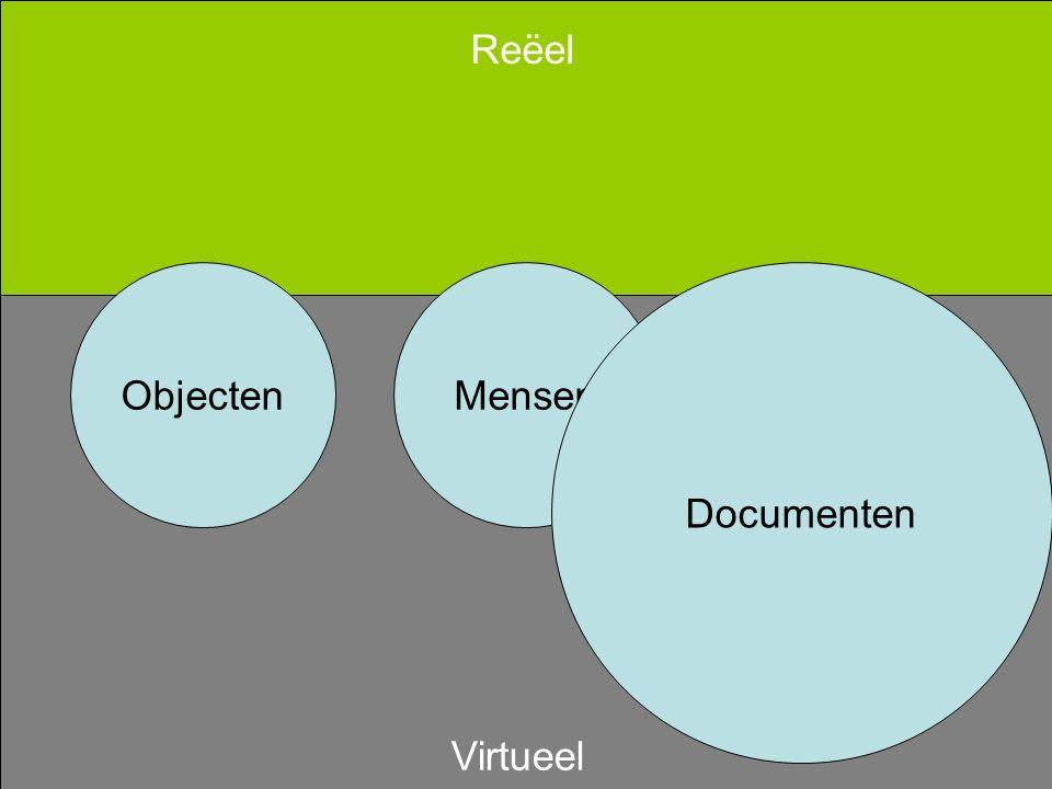 Mensen Documenten Objecten Reëel Virtueel