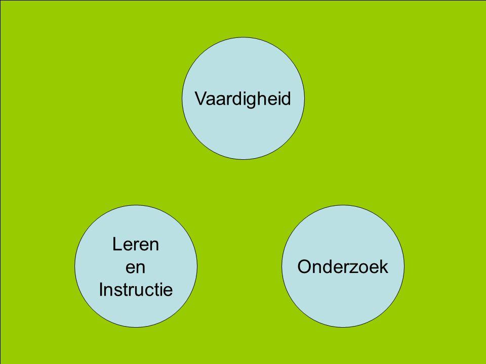 Vaardigheid Onderzoek Leren en Instructie