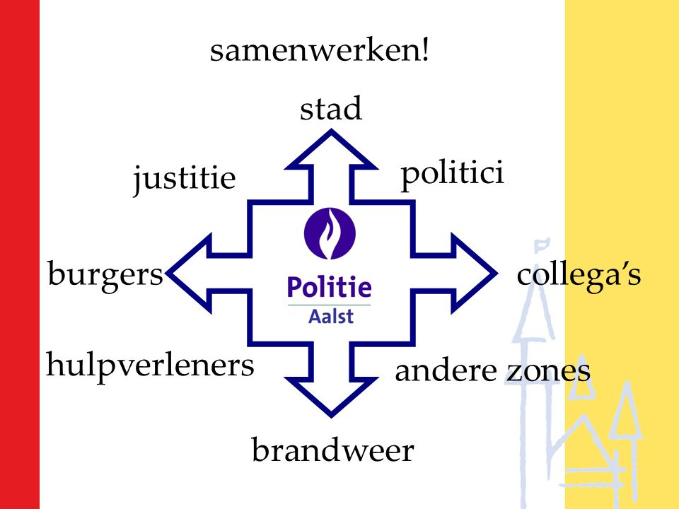 samenwerken! collega's stad justitie politici brandweer burgers hulpverleners andere zones