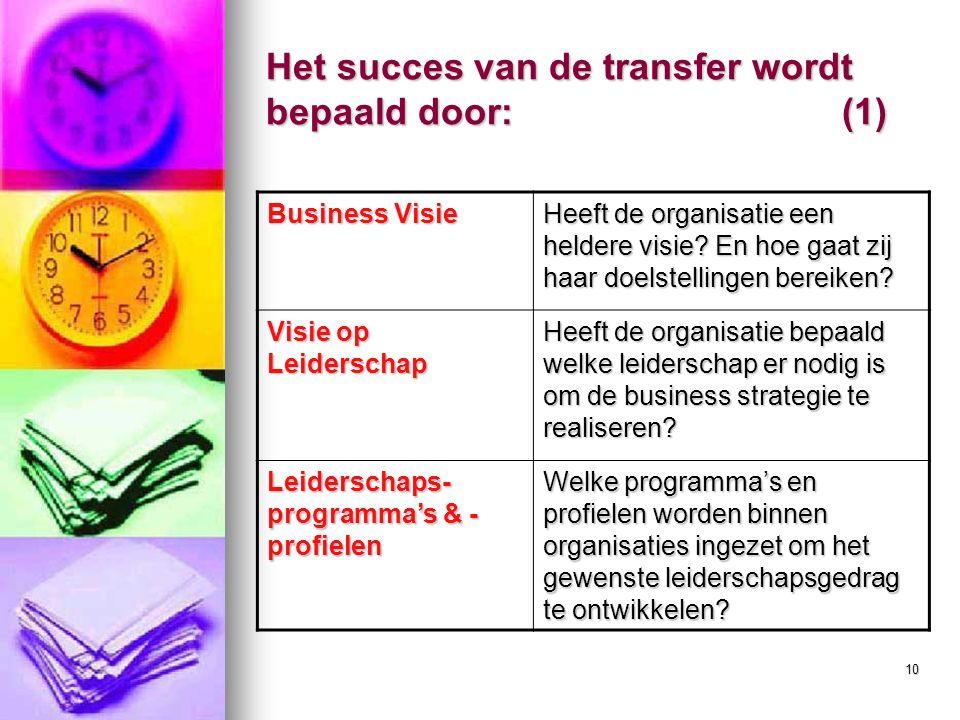 10 Het succes van de transfer wordt bepaald door:(1) Business Visie Heeft de organisatie een heldere visie.