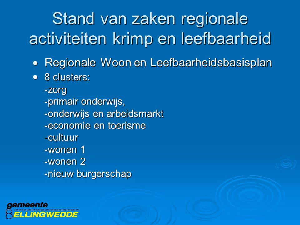 Communicatie  website: www.vankrimpnaarkwaliteit.nl  Nieuwsbrieven (per mail)  Toogdagen: 9 november jl.