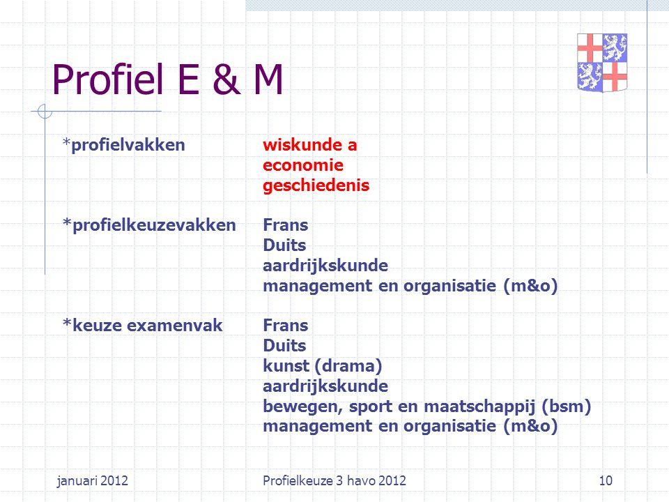 januari 2012Profielkeuze 3 havo 201210 Profiel E & M *profielvakkenwiskunde a economie geschiedenis *profielkeuzevakkenFrans Duits aardrijkskunde mana
