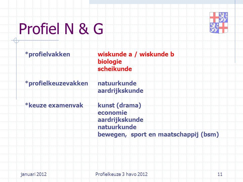 januari 2012Profielkeuze 3 havo 201211 Profiel N & G *profielvakkenwiskunde a / wiskunde b biologie scheikunde *profielkeuzevakkennatuurkunde aardrijk