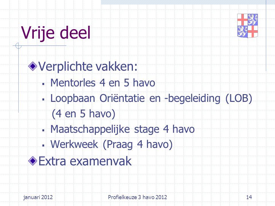 januari 2012Profielkeuze 3 havo 201214 Vrije deel Verplichte vakken:  Mentorles 4 en 5 havo  Loopbaan Oriëntatie en -begeleiding (LOB) (4 en 5 havo)