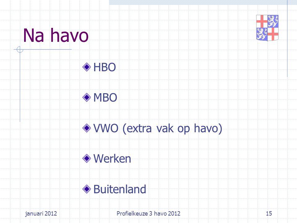 januari 2012Profielkeuze 3 havo 201215 Na havo HBO MBO VWO (extra vak op havo) Werken Buitenland