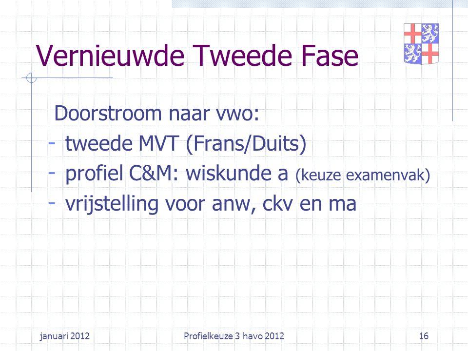 januari 2012Profielkeuze 3 havo 201216 Vernieuwde Tweede Fase Doorstroom naar vwo: - tweede MVT (Frans/Duits) - profiel C&M: wiskunde a (keuze examenvak) - vrijstelling voor anw, ckv en ma