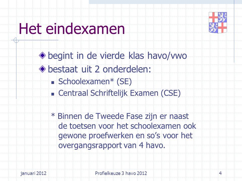 januari 2012Profielkeuze 3 havo 20124 begint in de vierde klas havo/vwo bestaat uit 2 onderdelen: Schoolexamen* (SE) Centraal Schriftelijk Examen (CSE