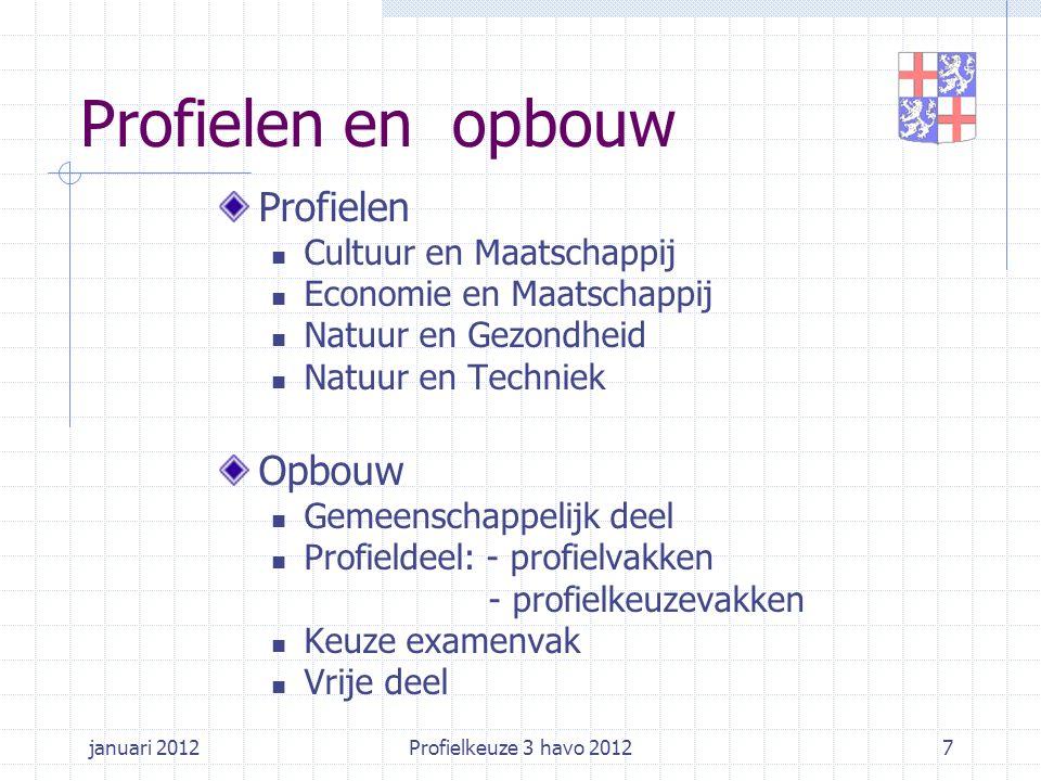 januari 2012Profielkeuze 3 havo 20127 Profielen Cultuur en Maatschappij Economie en Maatschappij Natuur en Gezondheid Natuur en Techniek Opbouw Gemeen