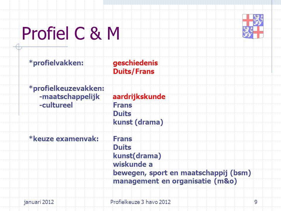 januari 2012Profielkeuze 3 havo 20129 Profiel C & M *profielvakken: geschiedenis Duits/Frans *profielkeuzevakken: -maatschappelijk aardrijkskunde -cul