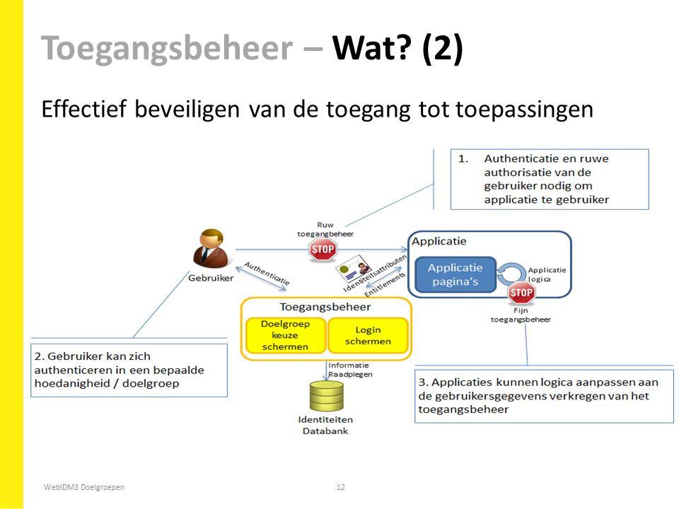 WebIDM3 Doelgroepen12 Effectief beveiligen van de toegang tot toepassingen Toegangsbeheer – Wat? (2)