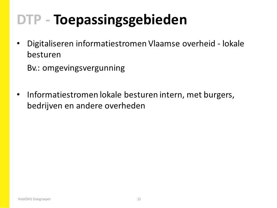 WebIDM3 Doelgroepen23 Digitaliseren informatiestromen Vlaamse overheid - lokale besturen Bv.: omgevingsvergunning Informatiestromen lokale besturen in