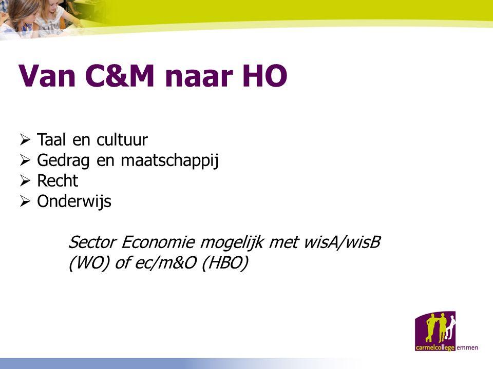 Van C&M naar HO  Taal en cultuur  Gedrag en maatschappij  Recht  Onderwijs Sector Economie mogelijk met wisA/wisB (WO) of ec/m&O (HBO)