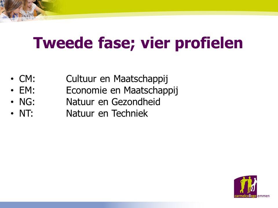 Tweede fase; vier profielen CM: Cultuur en Maatschappij EM:Economie en Maatschappij NG:Natuur en Gezondheid NT:Natuur en Techniek