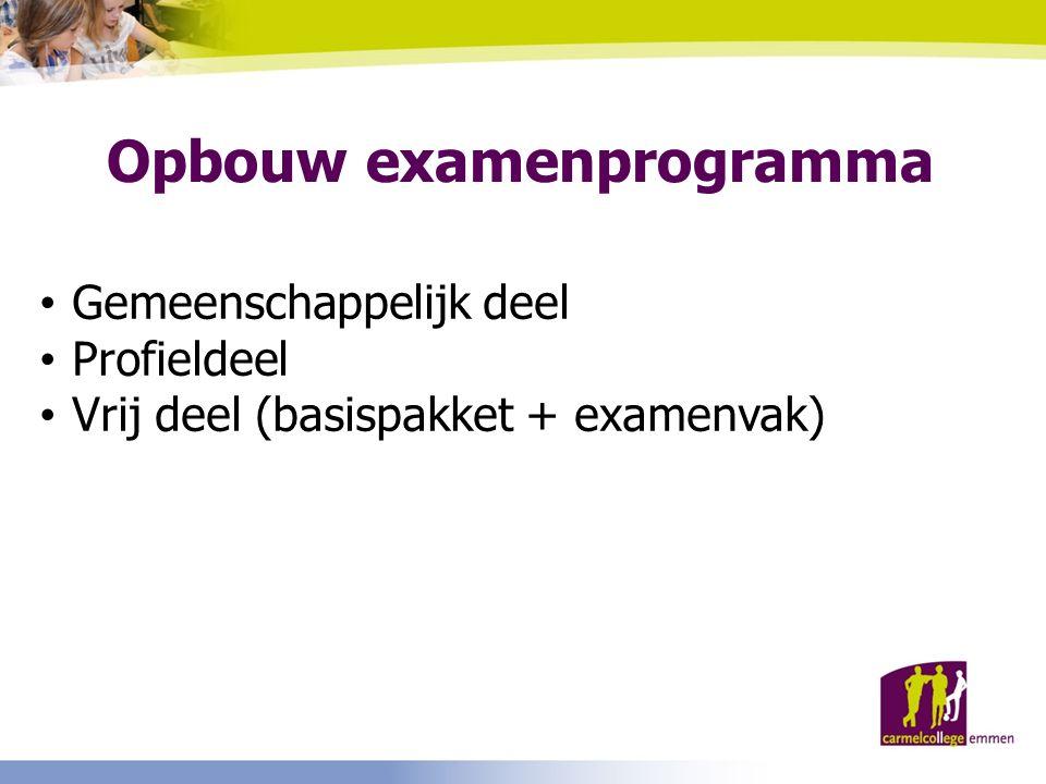 Opbouw examenprogramma Gemeenschappelijk deel Profieldeel Vrij deel (basispakket + examenvak)