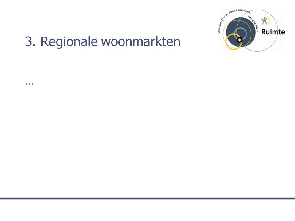 3. Regionale woonmarkten...