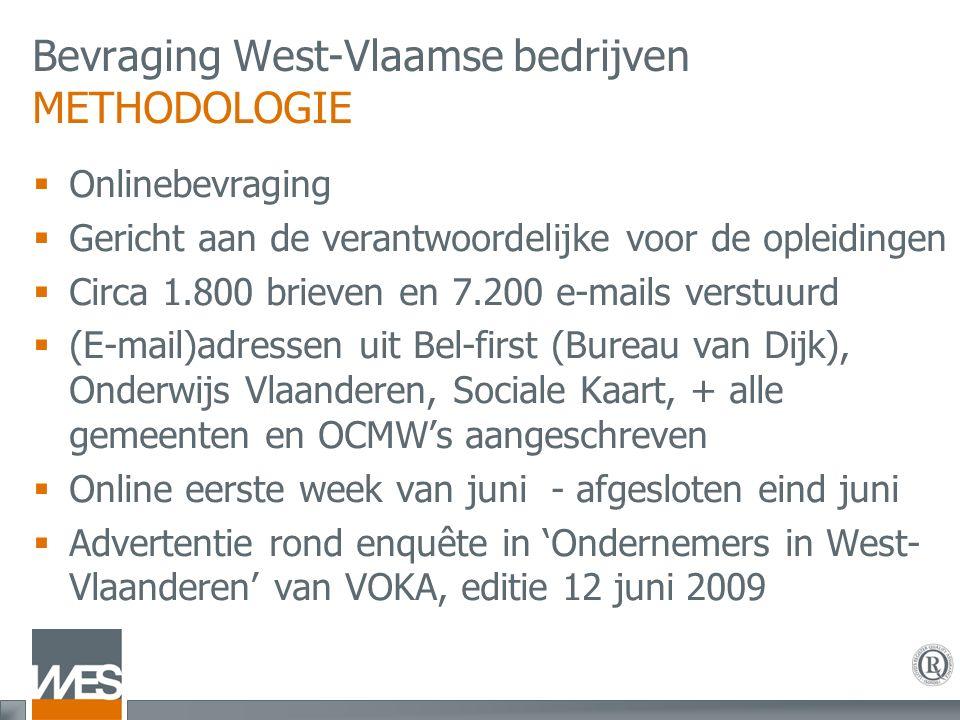 Bevraging West-Vlaamse bedrijven METHODOLOGIE  Onlinebevraging  Gericht aan de verantwoordelijke voor de opleidingen  Circa 1.800 brieven en 7.200 e-mails verstuurd  (E-mail)adressen uit Bel-first (Bureau van Dijk), Onderwijs Vlaanderen, Sociale Kaart, + alle gemeenten en OCMW's aangeschreven  Online eerste week van juni - afgesloten eind juni  Advertentie rond enquête in 'Ondernemers in West- Vlaanderen' van VOKA, editie 12 juni 2009