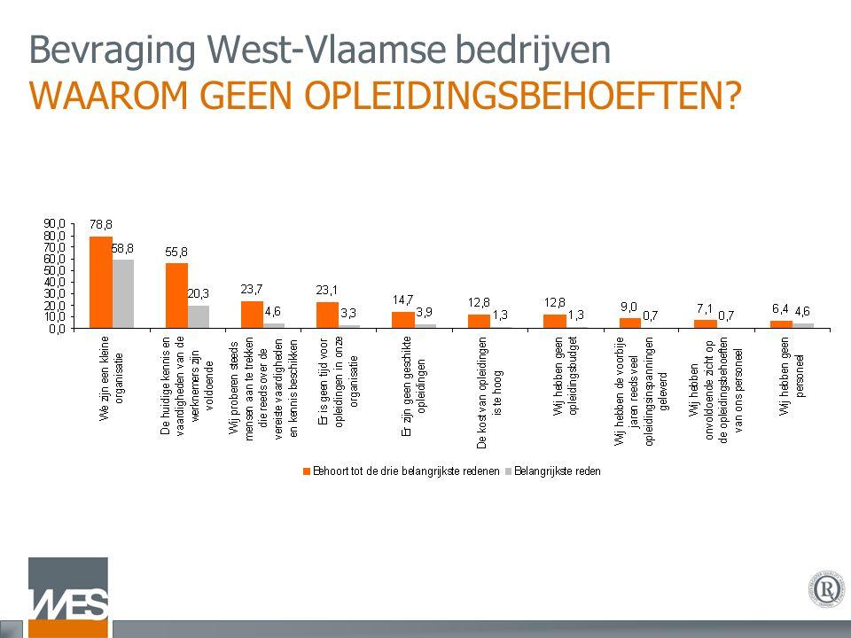 Bevraging West-Vlaamse bedrijven WAAROM GEEN OPLEIDINGSBEHOEFTEN