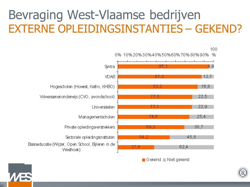Bevraging West-Vlaamse bedrijven EXTERNE OPLEIDINGSINSTANTIES – GEKEND