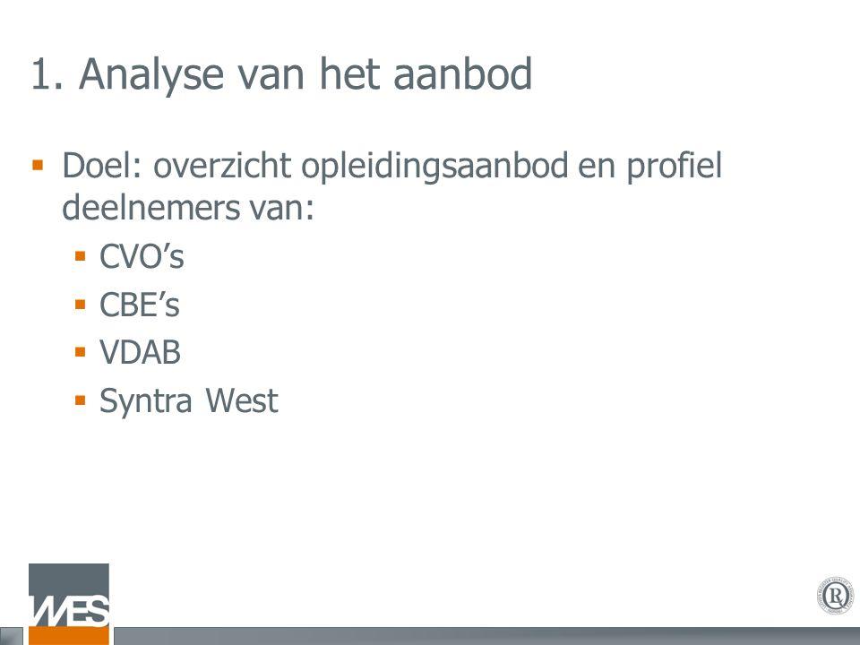 1. Analyse van het aanbod  Doel: overzicht opleidingsaanbod en profiel deelnemers van:  CVO's  CBE's  VDAB  Syntra West