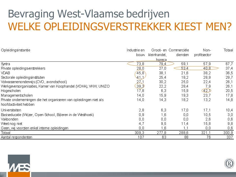 Bevraging West-Vlaamse bedrijven WELKE OPLEIDINGSVERSTREKKER KIEST MEN