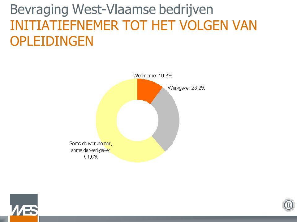 Bevraging West-Vlaamse bedrijven INITIATIEFNEMER TOT HET VOLGEN VAN OPLEIDINGEN