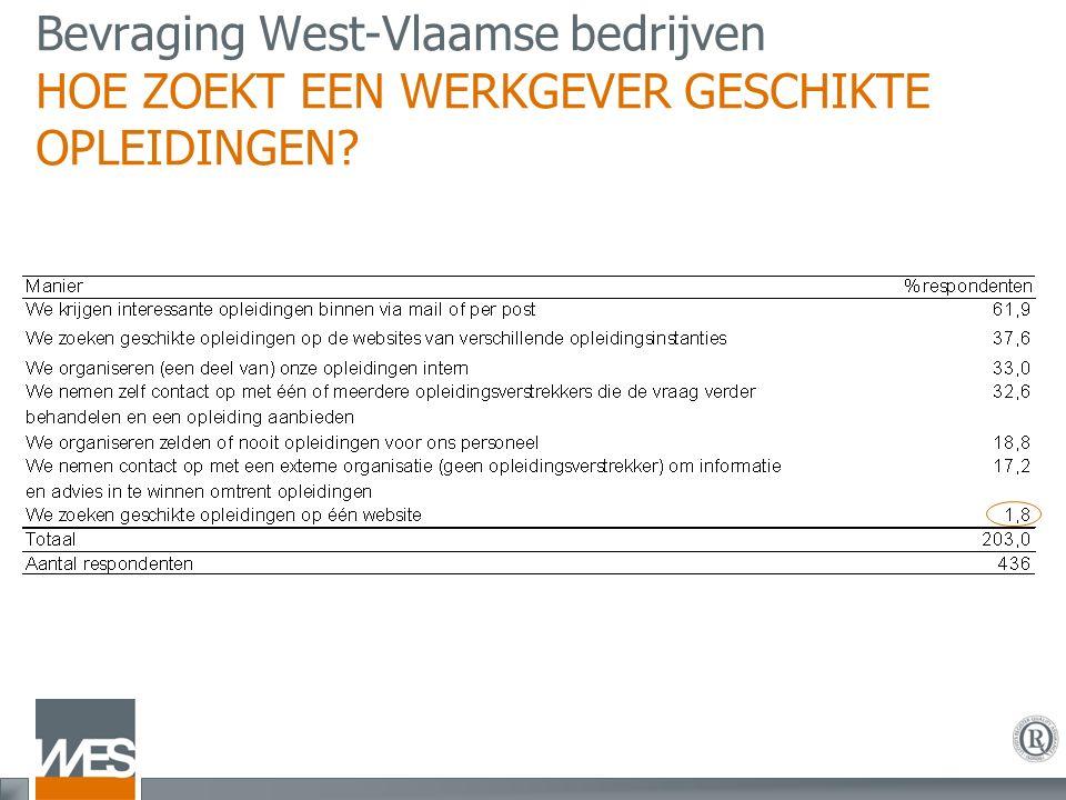 Bevraging West-Vlaamse bedrijven HOE ZOEKT EEN WERKGEVER GESCHIKTE OPLEIDINGEN