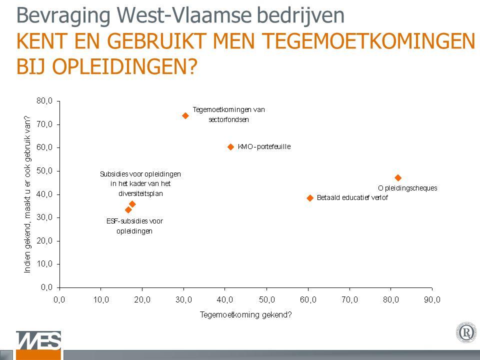 Bevraging West-Vlaamse bedrijven KENT EN GEBRUIKT MEN TEGEMOETKOMINGEN BIJ OPLEIDINGEN