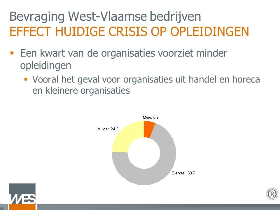 Bevraging West-Vlaamse bedrijven EFFECT HUIDIGE CRISIS OP OPLEIDINGEN  Een kwart van de organisaties voorziet minder opleidingen  Vooral het geval voor organisaties uit handel en horeca en kleinere organisaties