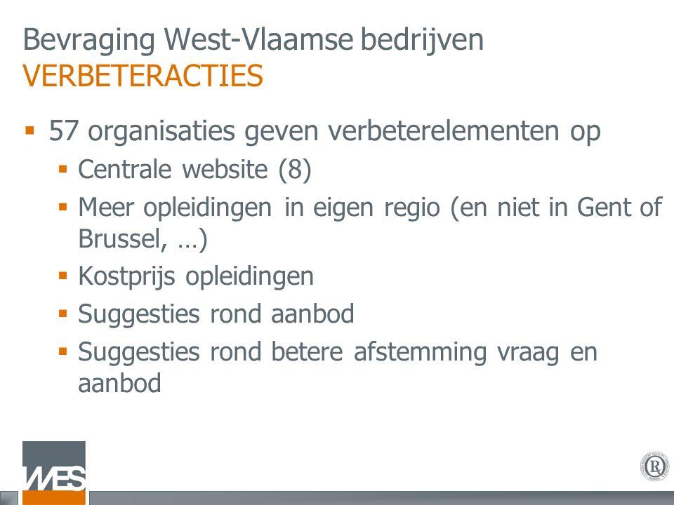  57 organisaties geven verbeterelementen op  Centrale website (8)  Meer opleidingen in eigen regio (en niet in Gent of Brussel, …)  Kostprijs opleidingen  Suggesties rond aanbod  Suggesties rond betere afstemming vraag en aanbod Bevraging West-Vlaamse bedrijven VERBETERACTIES