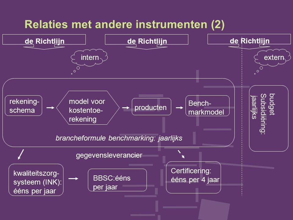 Relaties met andere instrumenten (2) rekening- schema producten model voor kostentoe- rekening Bench- markmodel brancheformule benchmarking: jaarlijks