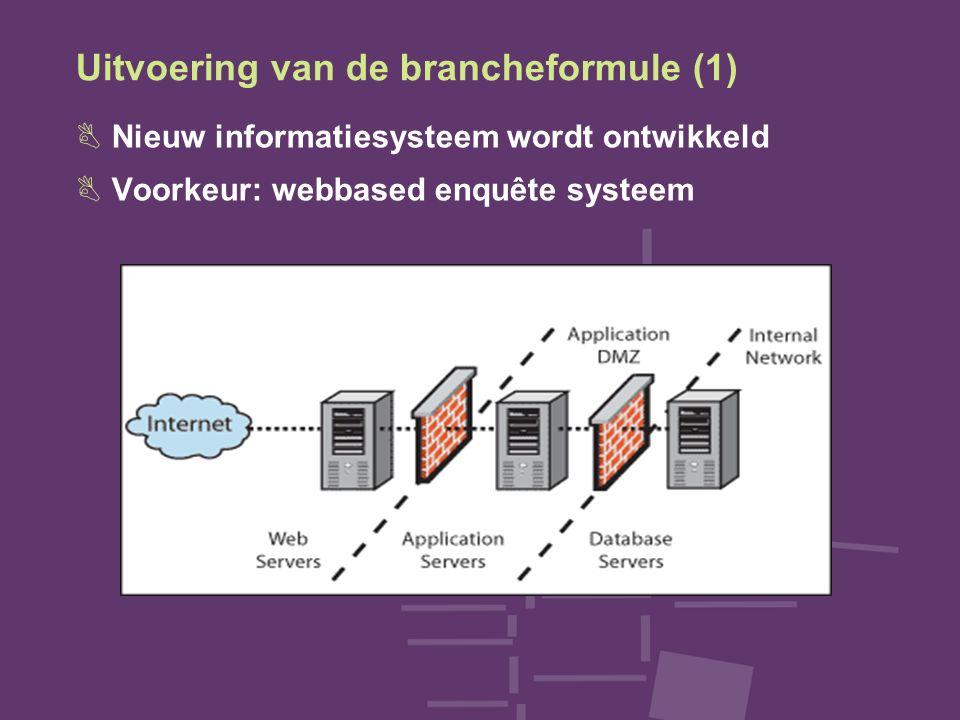 Uitvoering van de brancheformule (1) BNieuw informatiesysteem wordt ontwikkeld BVoorkeur: webbased enquête systeem