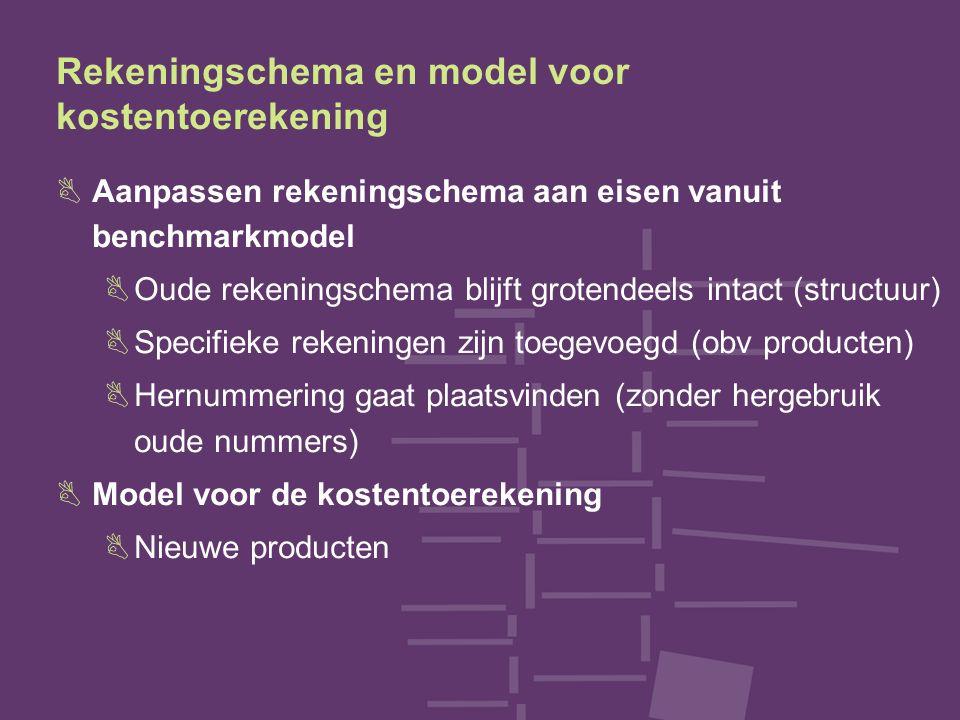 Rekeningschema en model voor kostentoerekening BAanpassen rekeningschema aan eisen vanuit benchmarkmodel BOude rekeningschema blijft grotendeels intac