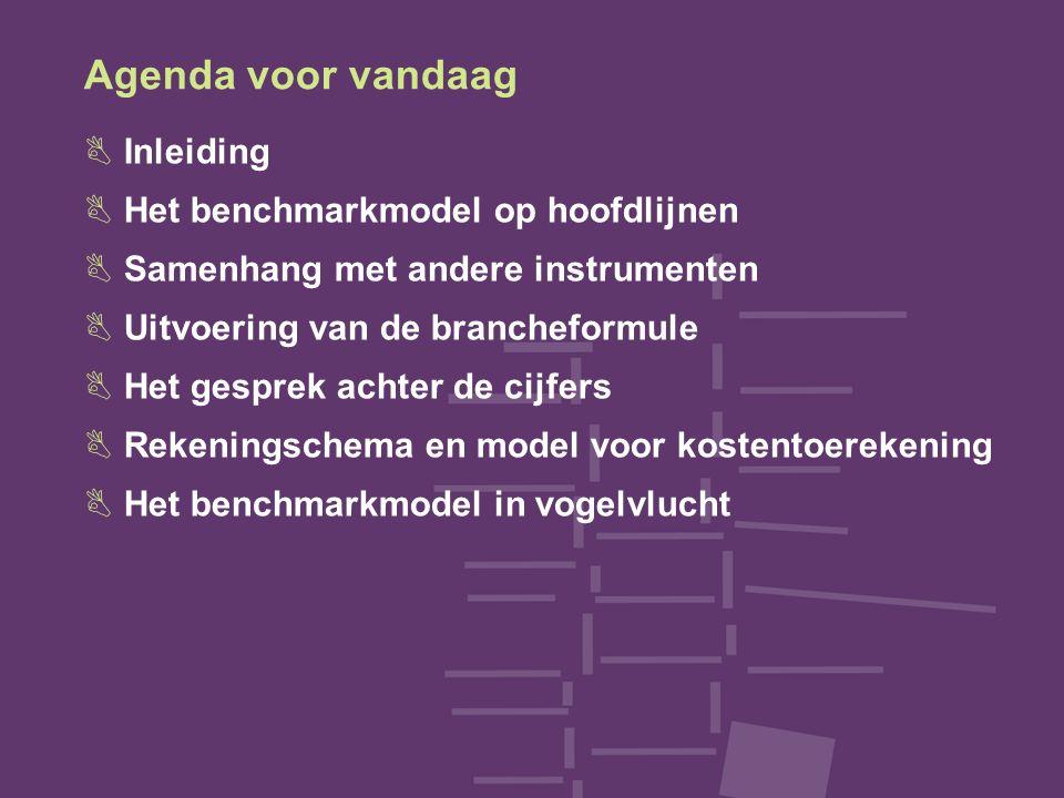 Agenda voor vandaag BInleiding BHet benchmarkmodel op hoofdlijnen BSamenhang met andere instrumenten BUitvoering van de brancheformule BHet gesprek achter de cijfers BRekeningschema en model voor kostentoerekening BHet benchmarkmodel in vogelvlucht